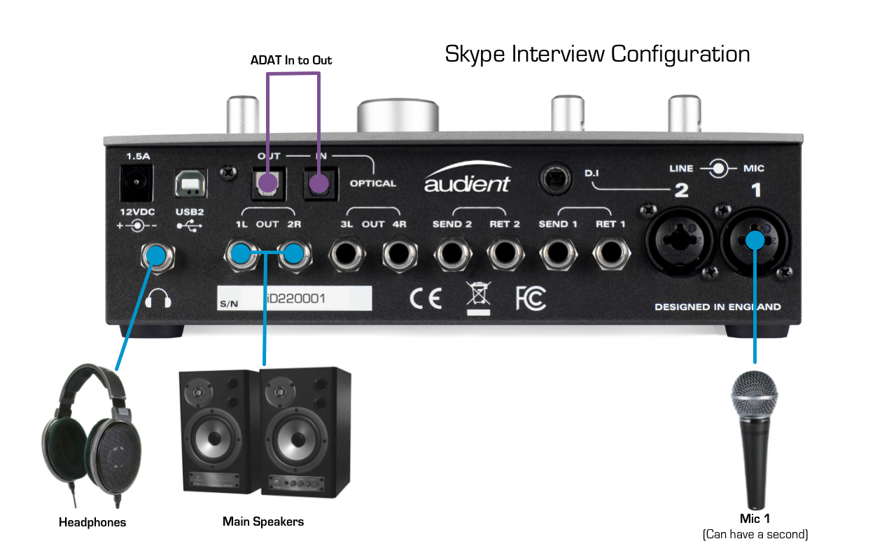 id the record a skype interview configuration audient help for this example we will use the scenario of someone recording a podcast who wants to interview someone via skype